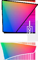 کانونی به تبدیل فضای رنگ CMYK