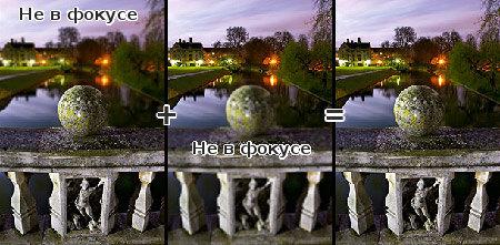 Пример увеличенной глубины резкости — мост Клер, Кембридж, Англия