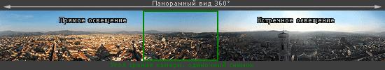 Круговая цифровая панорама Флоренции, Италия
