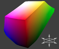 Пространство цветности: Adobe RGB 1998