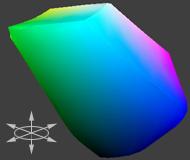 Пространство цветности: Adobe RGB 1998, вид 2