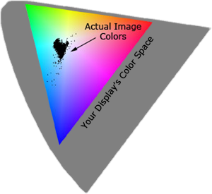image content color space comparison