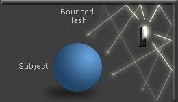 bounced flash