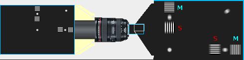 camera lens test chart