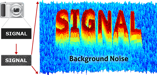 signal-to-noise ratio snr pdf