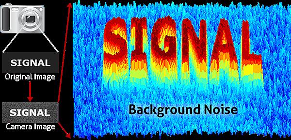 signal-to-noise ratio snr pdf