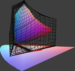 сравнение монитора и принтера в объёмном представлении