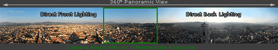 360 Degree Digital Panorama of Florence, Italy