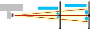 camera shake focal length rule of thumb